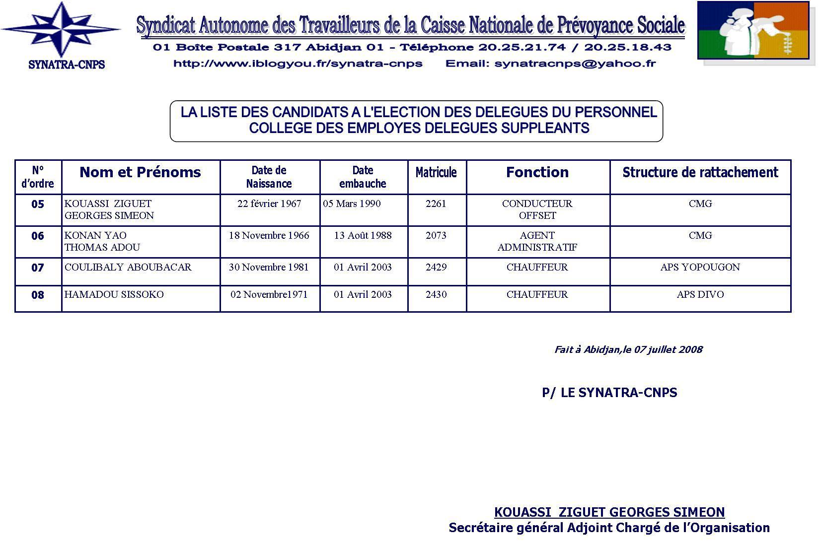 4 candidats election des delegues du personnel synatra cnps